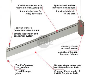 Линейные светодиодные светильники ledz e-Trade 150-300 CM успешно применяются в ритейле, сетях DIY и розничных магазинах. Опционально мы изготавливаем светильники с транзитным кабелем внутри, влагозащищённые IP54 для промышленных цехов, складов, а также версии с блоком аварийного питания и управлением по DALI