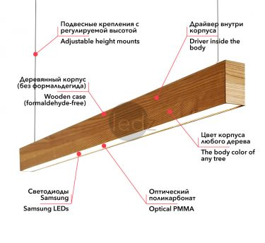 ledz e-Deco 150-300 dM LED wooden luminaires are made of eco-friendly formaldehyde-free materials, inside Samsung LEDs and reliable electronics. Optionally, the case can be made of an array of valuable species of wood, as well as any automation system added at the request of the client