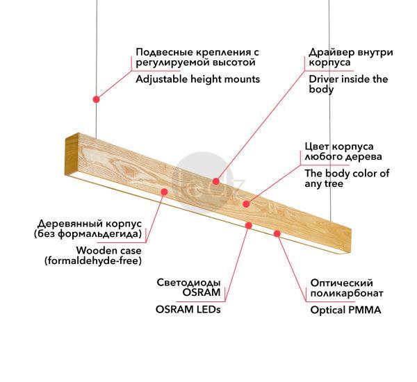 купить светодиодные деревянные светильники e-Deco, светильники из экологичных материалов без формальдегидов, светодиоды OSRAM, купить светильники из дерева можно у нас в ledz