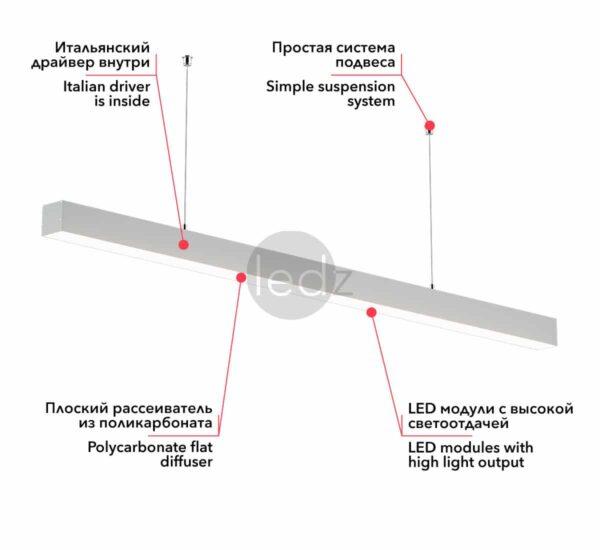 Светодиодные премиум-светильники ledz e-Admin 150-300 AM в алюминиевом профиле используются в дизайн-проектах, отелях, шоу-румах и бутиках. Произведен в Беларуси