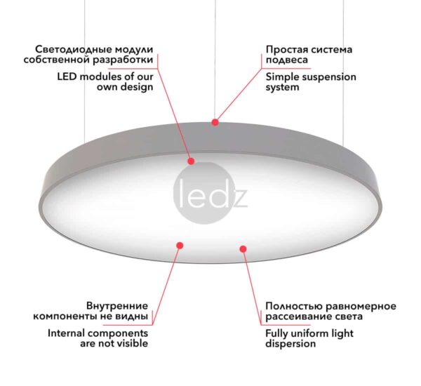 Design LED luminaires ledz e-Hall 200-300 RM are designed for shopping and business centers, showrooms and boutiques, receptions and other design interiors. Inside, Italian TCI drivers and LED modules of their own design. Made in Belarus